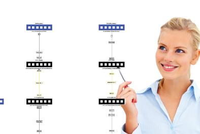 Network Diagram Module - Network Infrastructure Management